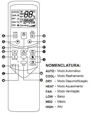 Electrolux Ac Remote Control Manual