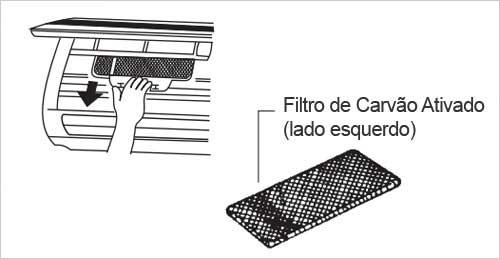 filtro de carvão