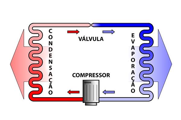 como-funciona-ar-condicionado