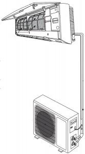 significado-split-ar-condicionado
