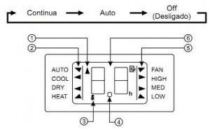botão-de-ventilação-everest-york