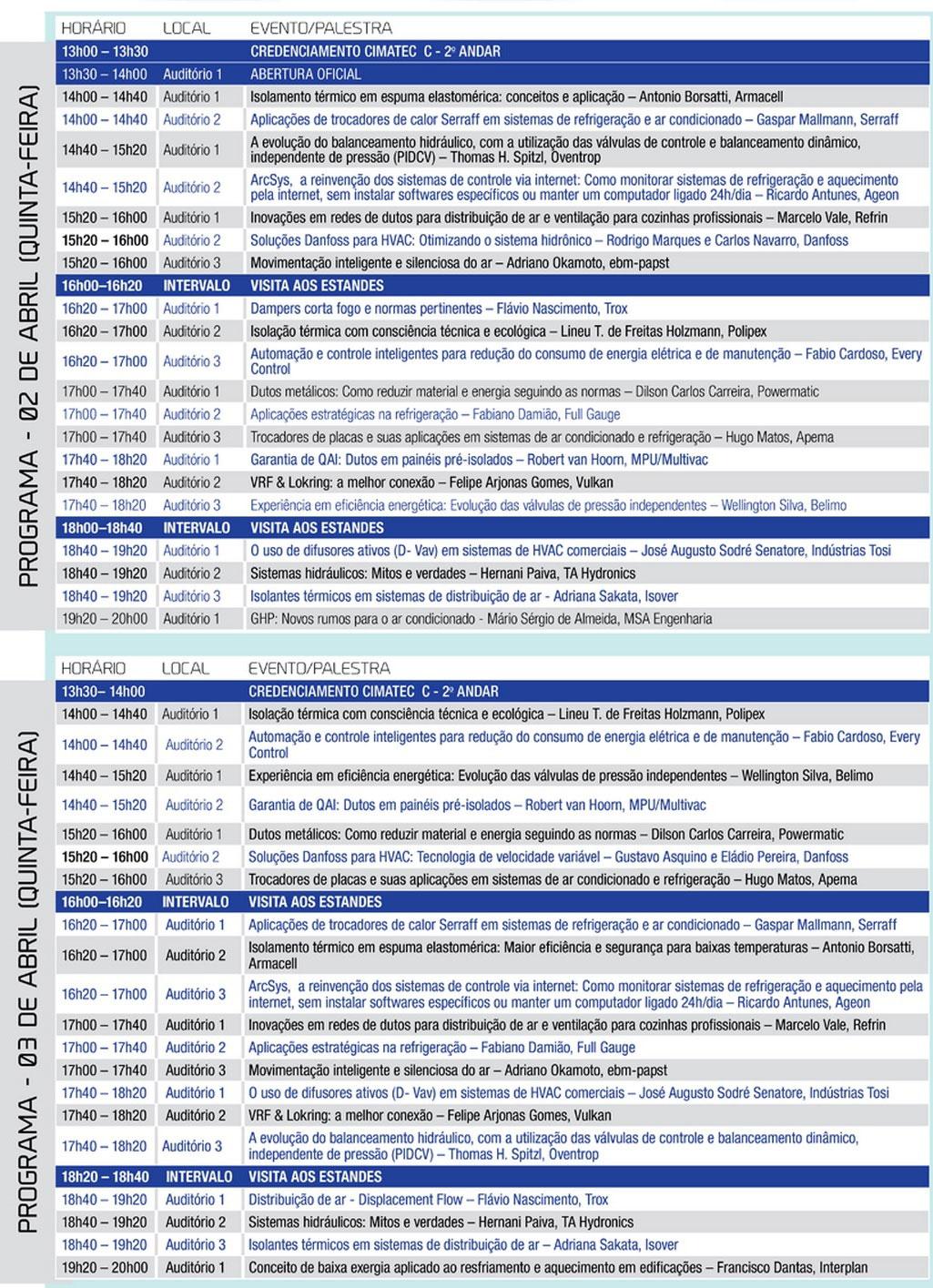 Programação SANNAR 2014