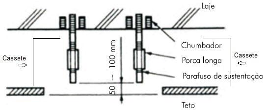 Esquema de suporte interno para Split Cassete