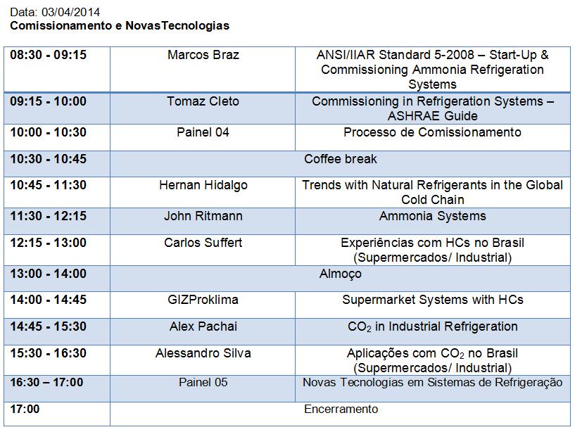 Curso de Refrigeração Comercial e Industrial