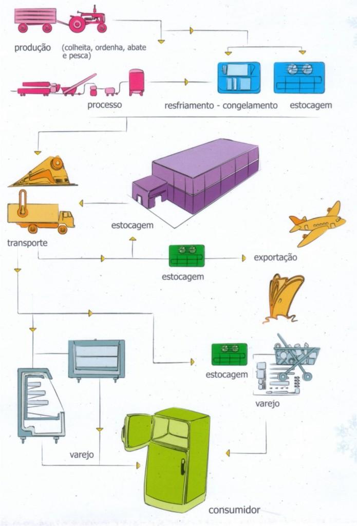 Créditos Esquema: e|a engenharia e arquitetura