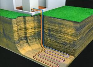 Climatização Geotérmica