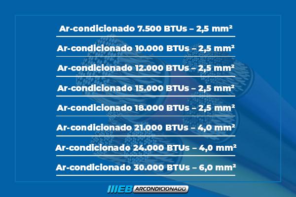 tabela-bitola-fiacao-ar-condicionado
