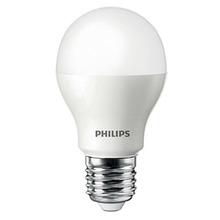 Lâmpada de LED é um bom caminho