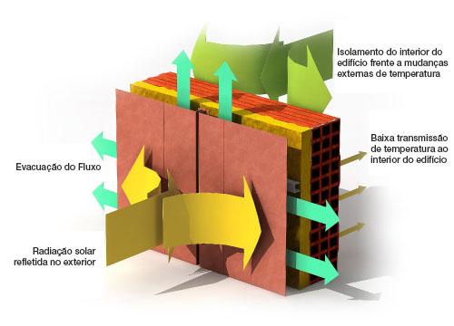 fachada-ventilada-como-funciona