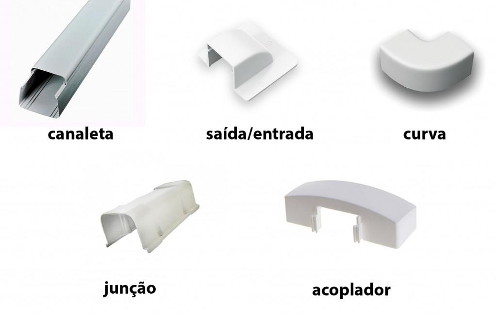 peças-canaleta-ar-condicionado