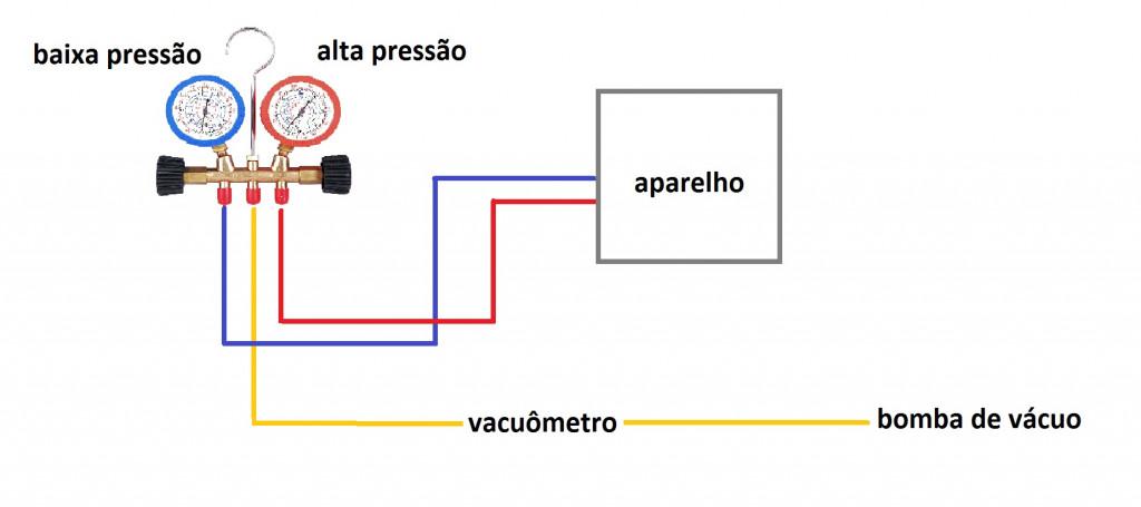 Esquema de vácuo no ar-condicionado