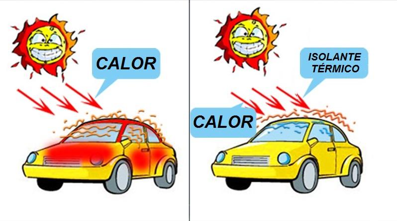 isolamento termico automotivo