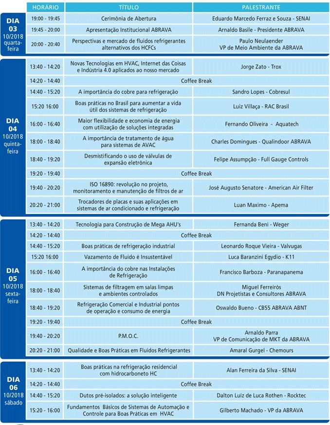 Semana Tecnológica SENAI de Refrigeração e Climatização