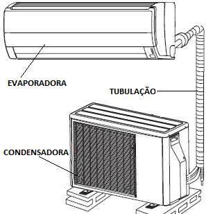 estrutura-ar-condicionado