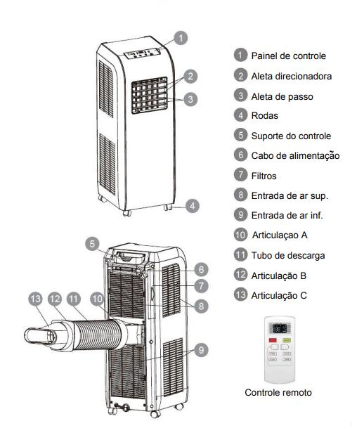imagem-frontal-traseira-ar-condicionado-portatil