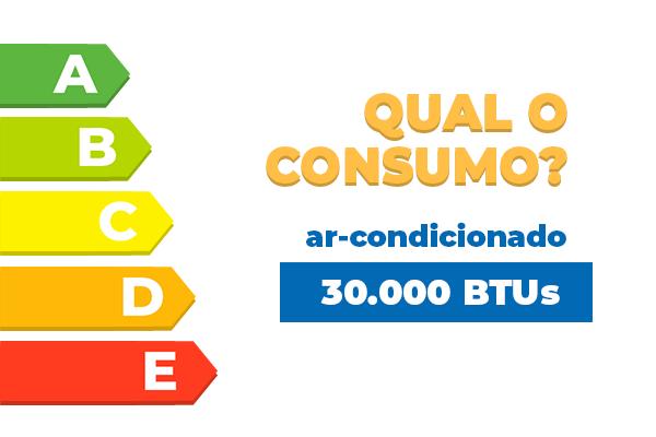 qual-consumo-arcondicionado-30000btu