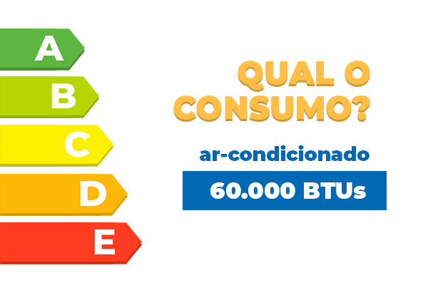 qual-consumo-arcondicionado-60000btu