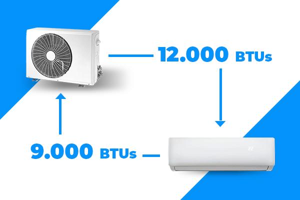 post-evaporadora-e-condensadora-de-btus-diferentes-funcionam