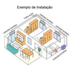 diagrama-multi-split